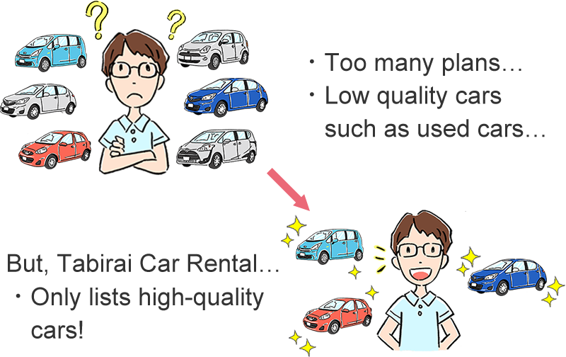 Car Rental Compare >> User Guide Tabirai Japan Car Rental